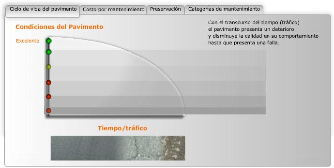 grafica-mantenimiento01