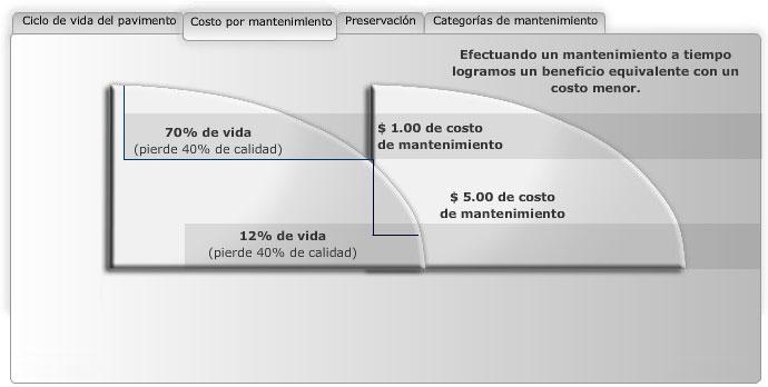 grafica-mantenimiento02